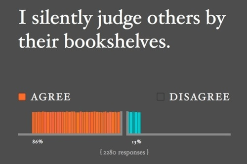i silently judge others by their bookshelves