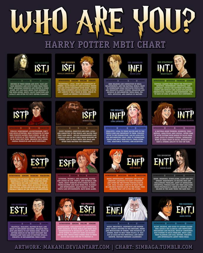 harry-potter-mbti-myer-briggs-personality-quiz