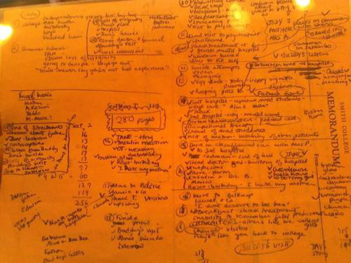 Sylvia Plath's outline for The Bell Jar