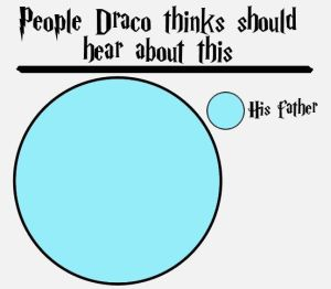people draco  thinks should hear about this